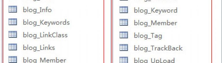 数据库字段替换法完美实现Pjblog3转Zblog